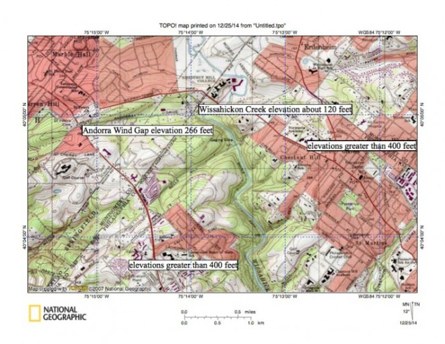 Figure 14: North entrance to the Wissahickon Creek gorge at the Philadelphia city line. The city line is marked and extends in a northeast direction from near map southwest corner to just east of the map north center edge. Wissahickon Creek is flowing at an elevation of approximately 120 feet where it enters the gorge. Elevations greater than 400 feet can be found on either side of gorge meaning the gorge is approximately 300 feet deep. The marked Andorra Wind Gap links the valleys of a northeast oriented Wissahickon Creek tributary and a southwest oriented Schuylkill River tributary and has an elevation of 266 feet. United States Geological Survey map presented using National Geographic TOPO software.